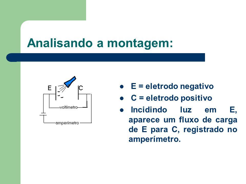 Analisando a montagem: E = eletrodo negativo C = eletrodo positivo Incidindo luz em E, aparece um fluxo de carga de E para C, registrado no amperímetro.
