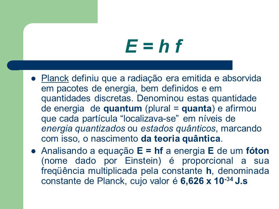 E = h f Planck definiu que a radiação era emitida e absorvida em pacotes de energia, bem definidos e em quantidades discretas.