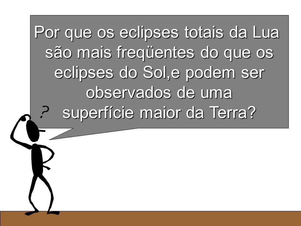 Por que os eclipses totais da Lua são mais freqüentes do que os eclipses do Sol,e podem ser observados de uma observados de uma superfície maior da Te