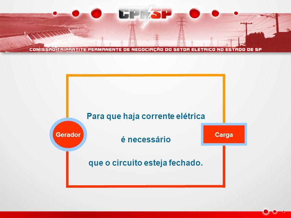 GERADOR Orienta o movimento dos elétrons CONDUTOR Assegura a transmissão da corrente elétrica. CARGA Utiliza a corrente elétrica (transforma em trabal
