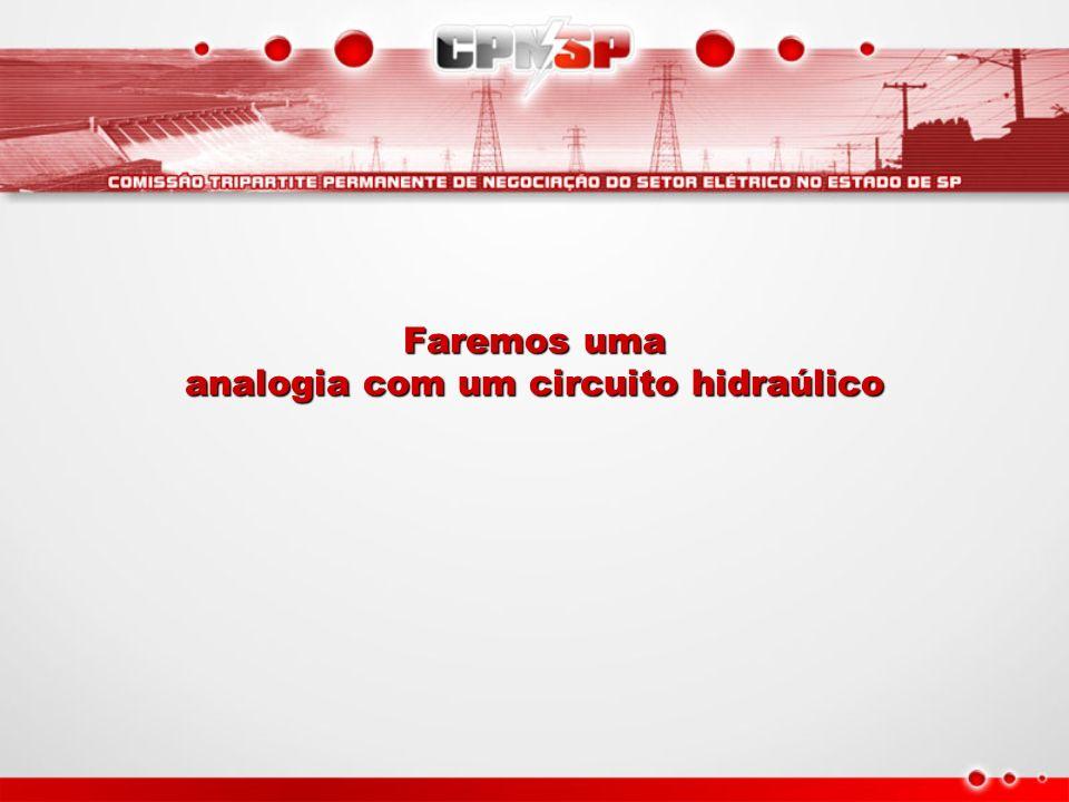 Revisão Eletricidade básica TENSÃO