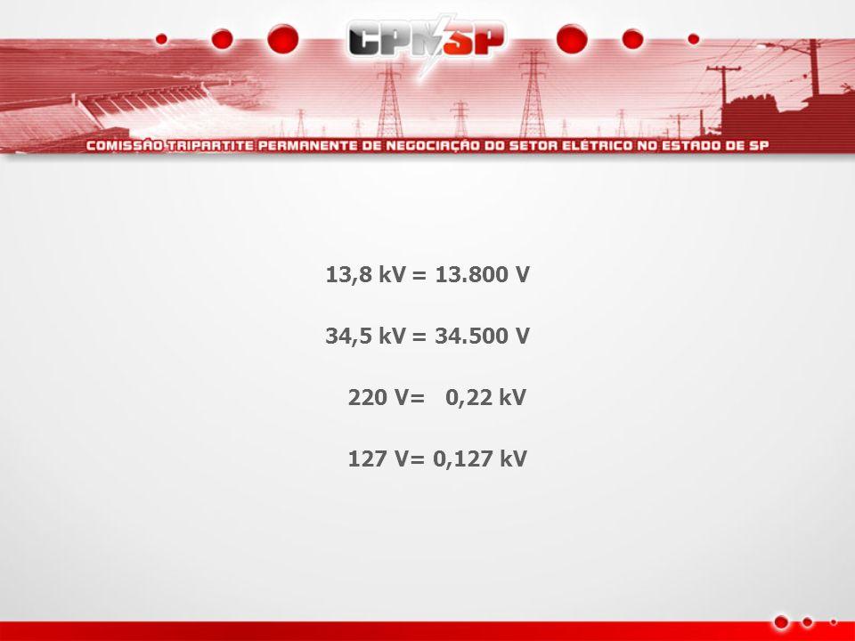 V kV MV GV nV V mV Múltiplos e Submúltiplos Para valores elevados, utilizamos os múltiplos e para valores muito baixos, os submúltiplos. Para descer u