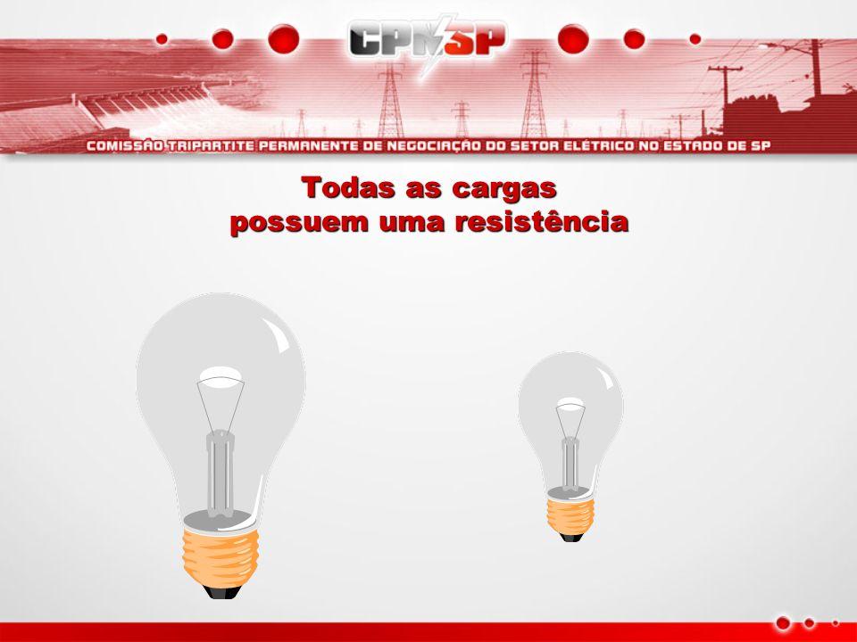 A oposição oferecida à passagem da corrente elétrica chamamos de RESISTÊNCIA ELÉTRICA