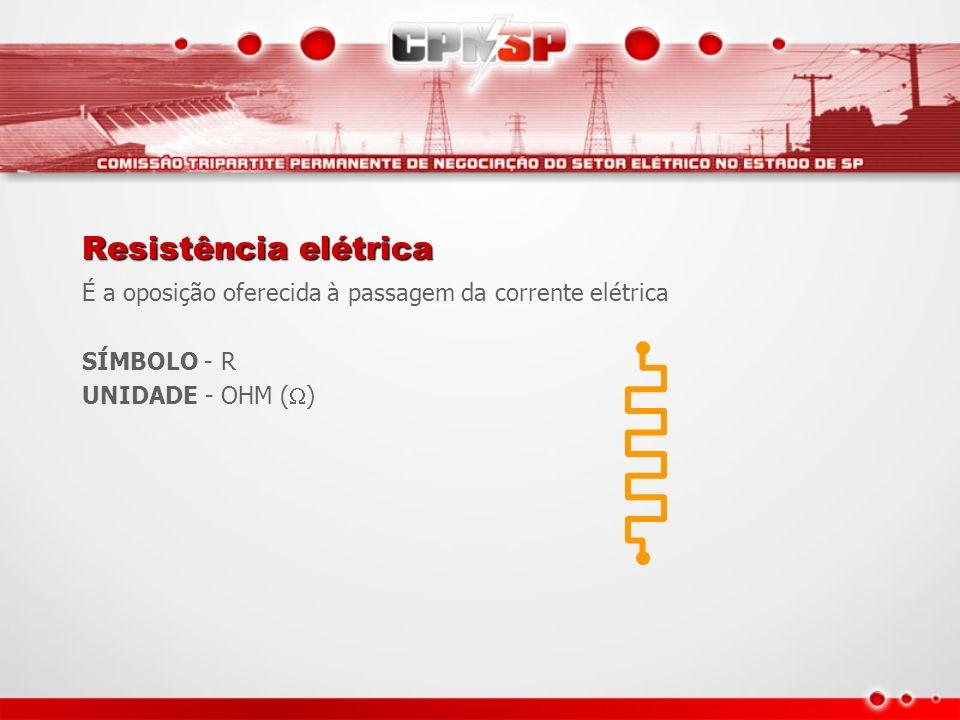OHM ( ). Unidade de medida da resistência elétrica