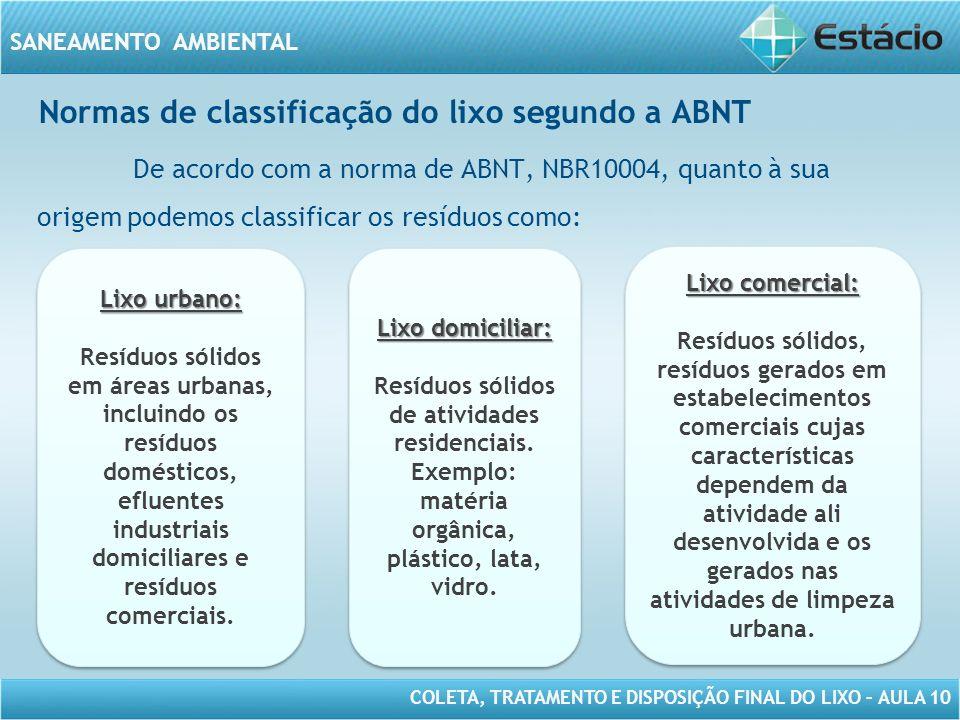 COLETA, TRATAMENTO E DISPOSIÇÃO FINAL DO LIXO – AULA 10 SANEAMENTO AMBIENTAL Normas de classificação do lixo segundo a ABNT De acordo com a norma de A