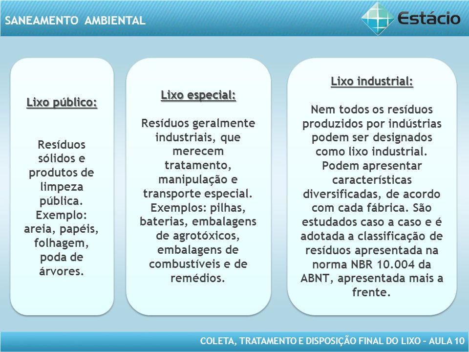COLETA, TRATAMENTO E DISPOSIÇÃO FINAL DO LIXO – AULA 10 SANEAMENTO AMBIENTAL Lixo público: Resíduos sólidos e produtos de limpeza pública. Exemplo: ar