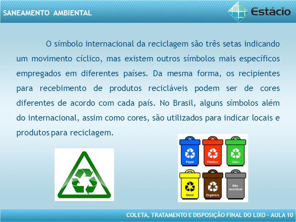 COLETA, TRATAMENTO E DISPOSIÇÃO FINAL DO LIXO – AULA 10 SANEAMENTO AMBIENTAL O símbolo internacional da reciclagem são três setas indicando um movimen