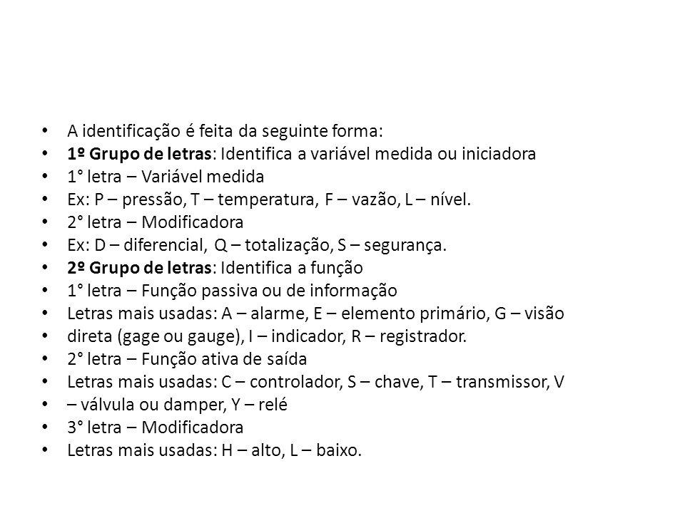 A identificação é feita da seguinte forma: 1º Grupo de letras: Identifica a variável medida ou iniciadora 1° letra – Variável medida Ex: P – pressão,