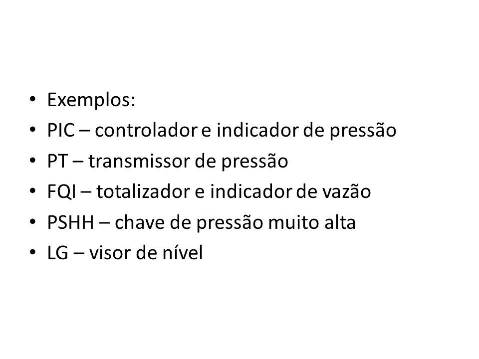 Exemplos: PIC – controlador e indicador de pressão PT – transmissor de pressão FQI – totalizador e indicador de vazão PSHH – chave de pressão muito al