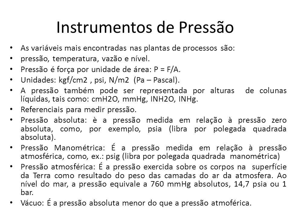 Instrumentos de Pressão As variáveis mais encontradas nas plantas de processos são: pressão, temperatura, vazão e nível. Pressão é força por unidade d