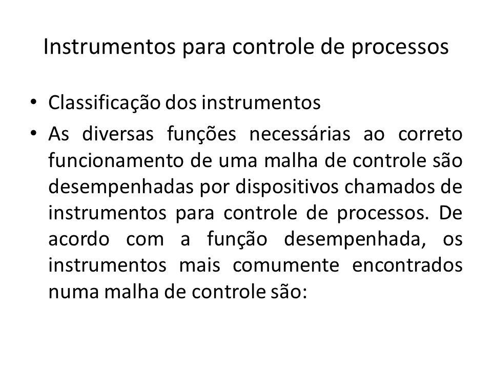 Instrumentos para controle de processos Classificação dos instrumentos As diversas funções necessárias ao correto funcionamento de uma malha de contro