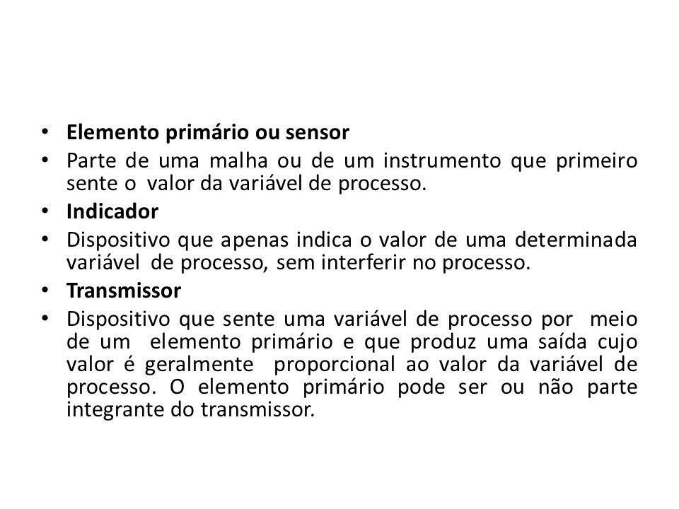 Elemento primário ou sensor Parte de uma malha ou de um instrumento que primeiro sente o valor da variável de processo. Indicador Dispositivo que apen
