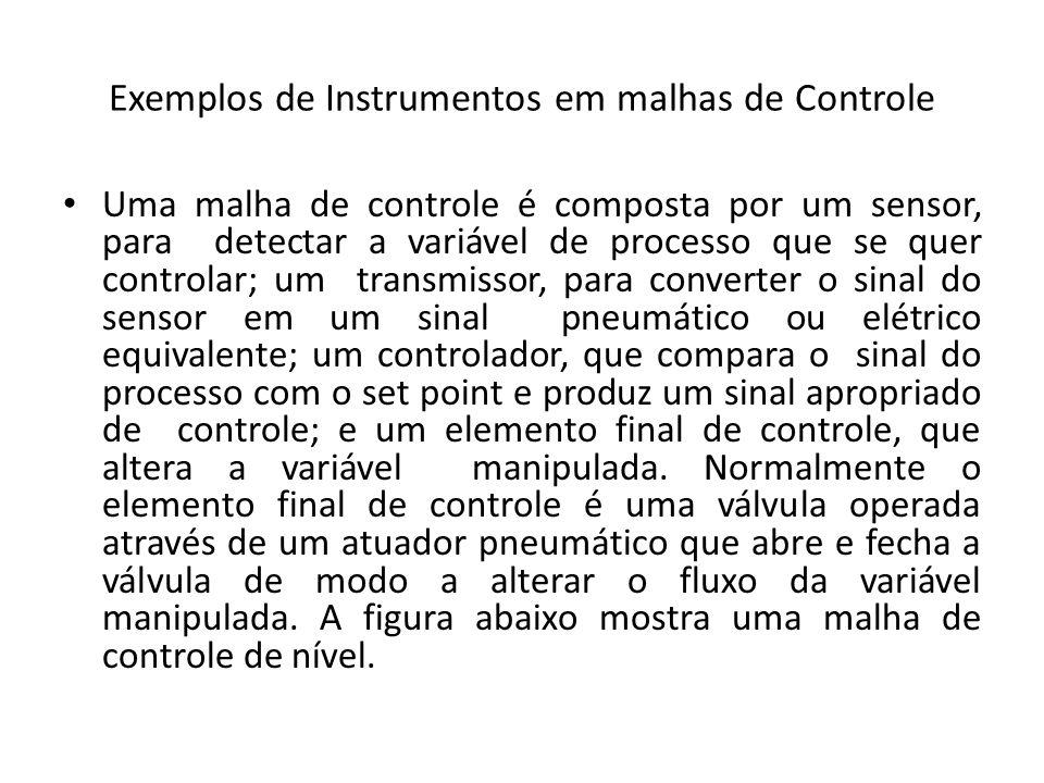 Exemplos de Instrumentos em malhas de Controle Uma malha de controle é composta por um sensor, para detectar a variável de processo que se quer contro
