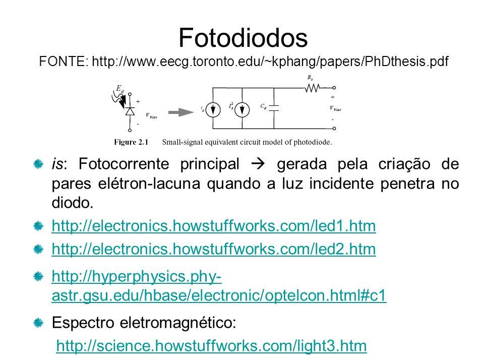 Fotodiodos FONTE: http://www.eecg.toronto.edu/~kphang/papers/PhDthesis.pdf is: Fotocorrente principal gerada pela criação de pares elétron-lacuna quando a luz incidente penetra no diodo.