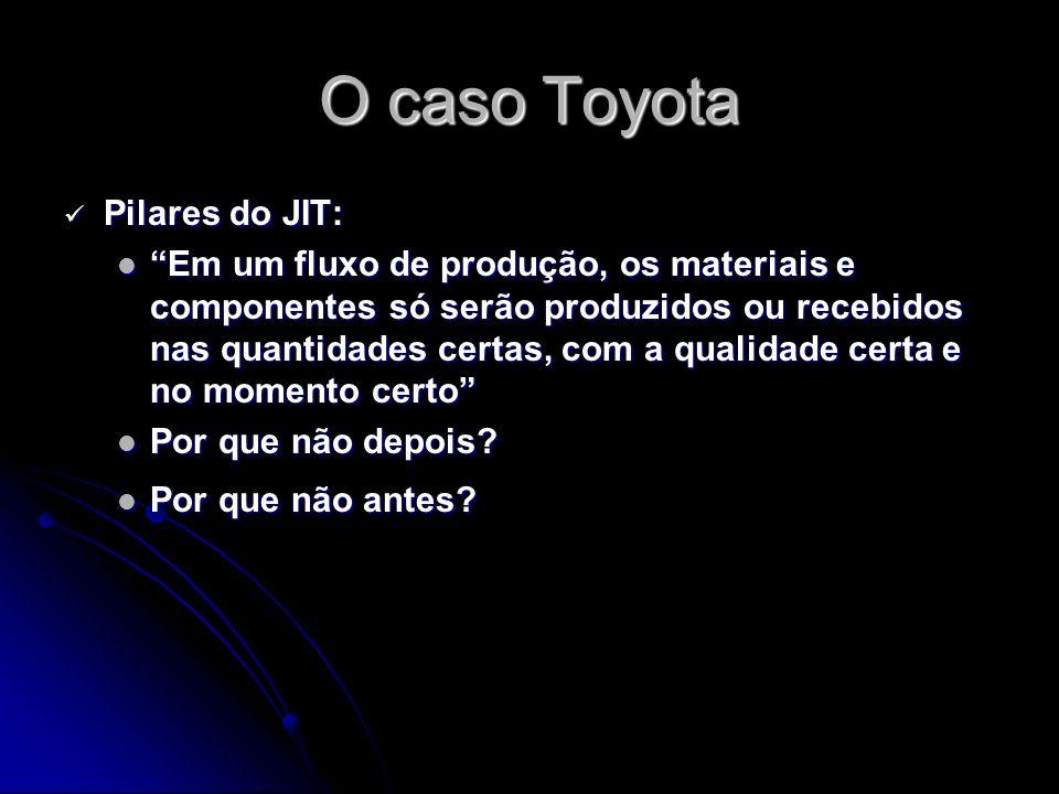 O caso Toyota Pilares do JIT: Pilares do JIT: Em um fluxo de produção, os materiais e componentes só serão produzidos ou recebidos nas quantidades cer