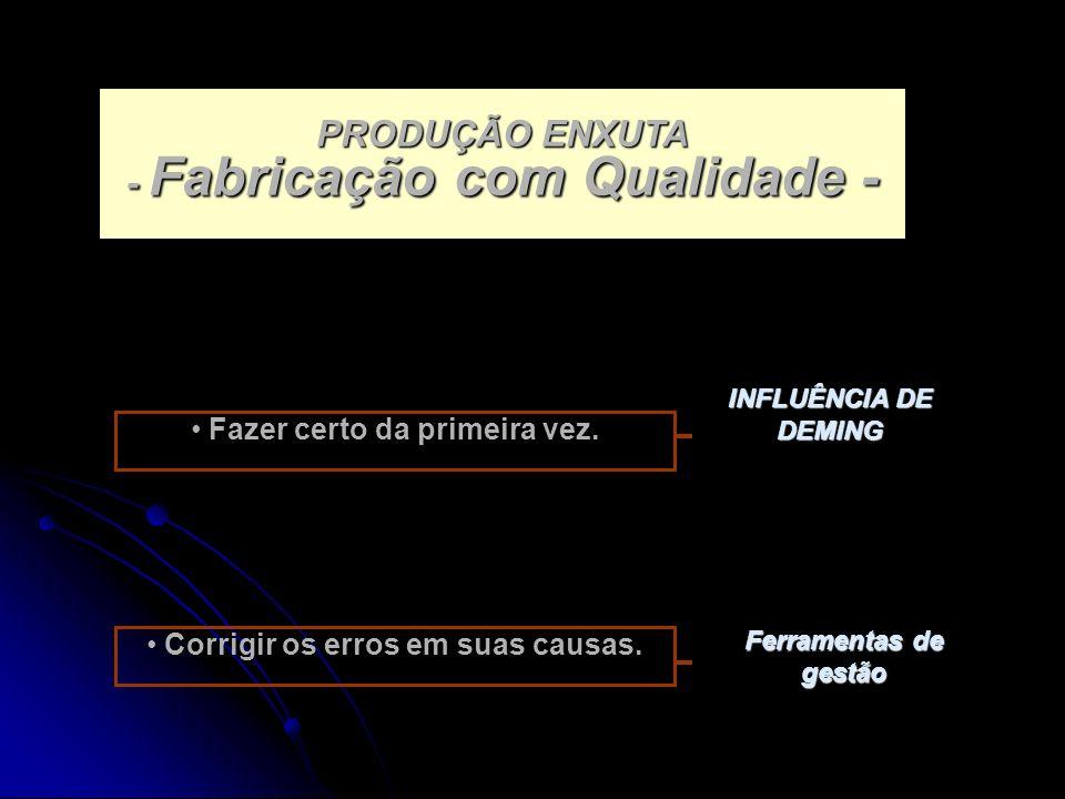 PRODUÇÃO ENXUTA - Fabricação com Qualidade - Fazer certo da primeira vez.