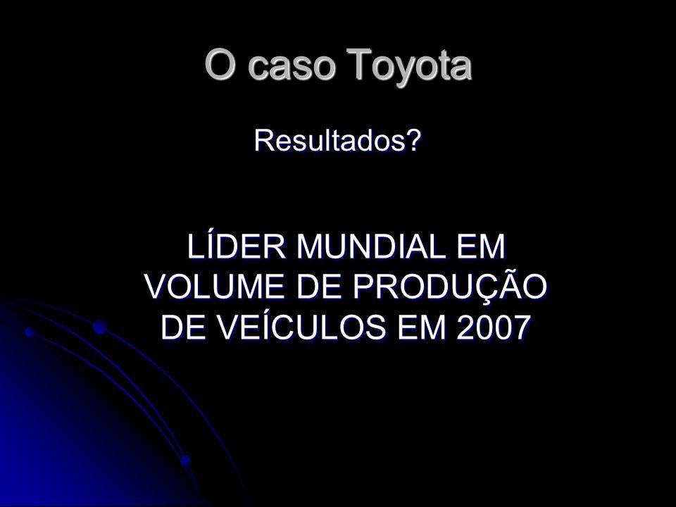 O caso Toyota Resultados? LÍDER MUNDIAL EM VOLUME DE PRODUÇÃO DE VEÍCULOS EM 2007