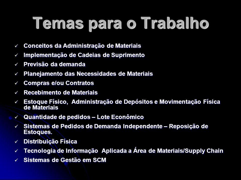 Temas para o Trabalho Conceitos da Administração de Materiais Conceitos da Administração de Materiais Implementação de Cadeias de Suprimento Implement