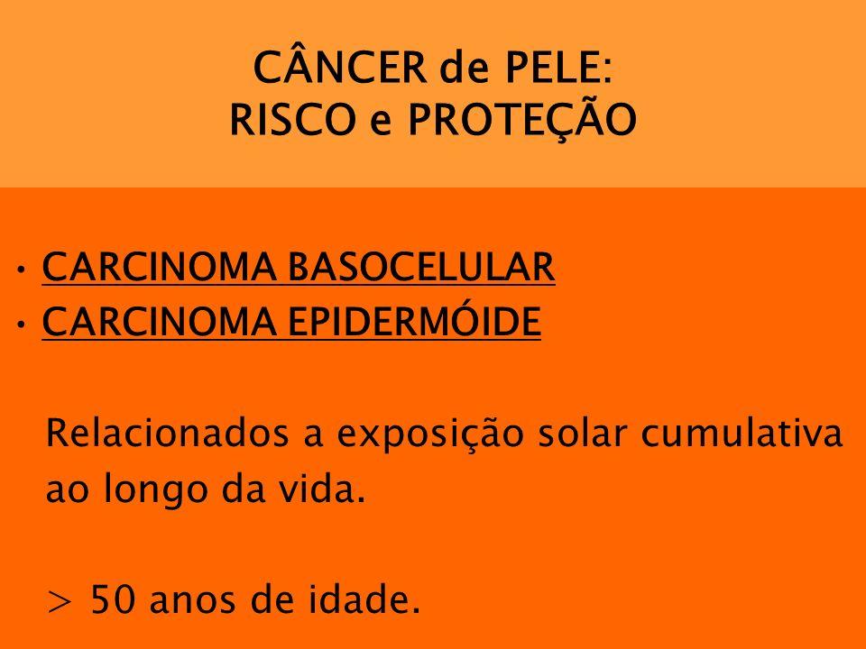 CÂNCER de PELE: RISCO e PROTEÇÃO CARCINOMA BASOCELULAR CARCINOMA EPIDERMÓIDE Relacionados a exposição solar cumulativa ao longo da vida. > 50 anos de
