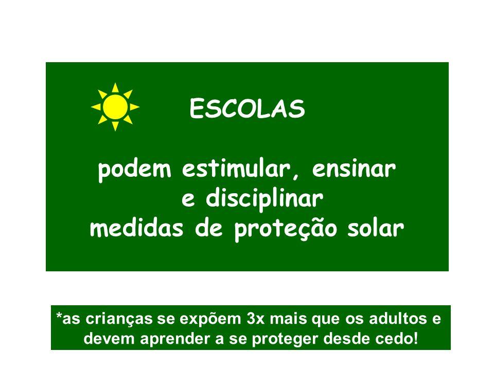 ESCOLAS podem estimular, ensinar e disciplinar medidas de proteção solar *as crianças se expõem 3x mais que os adultos e devem aprender a se proteger