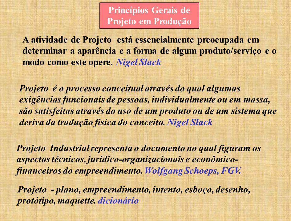 Princípios Gerais de Projeto em Produção Geração do Conceito Triagem Projeto Preliminar Avaliação e Melhoramento Protótipo e Projeto final Projeto da Rede Arranjo físico e Fluxo Tecnologia de Processos Projeto do Trabalho Projeto de Processos Projeto de Produtos e Serviços
