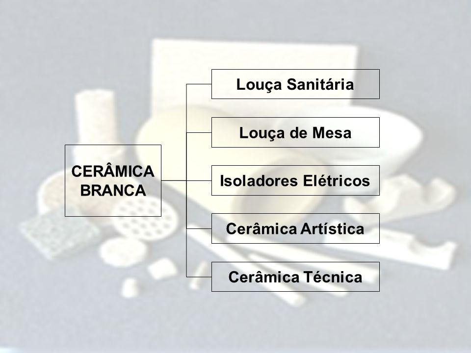 CERÂMICA BRANCA Louça de Mesa Isoladores Elétricos Cerâmica Artística Louça Sanitária Cerâmica Técnica