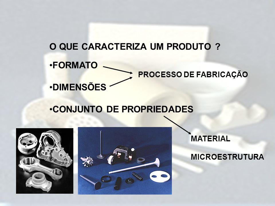 O QUE CARACTERIZA UM PRODUTO ? FORMATO DIMENSÕES CONJUNTO DE PROPRIEDADES PROCESSO DE FABRICAÇÃO MATERIAL MICROESTRUTURA