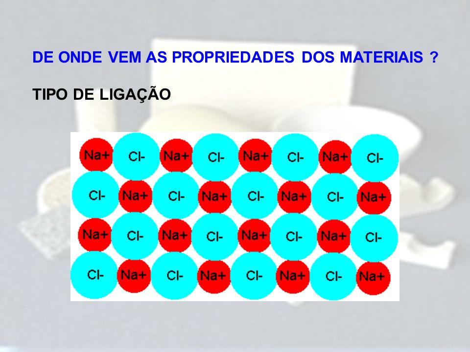 Diagrama de Equilíbrio: Conhecido também como Diagrama de Fase; Gráfico que indica a estabilidade das fases com relação a variação composicional e de variáveis como temperatura (mais comum) ou pressão; Mapa de composições e características; Importante para Projetos de Materiais; Dois tipos básicos: Binários e Ternários;