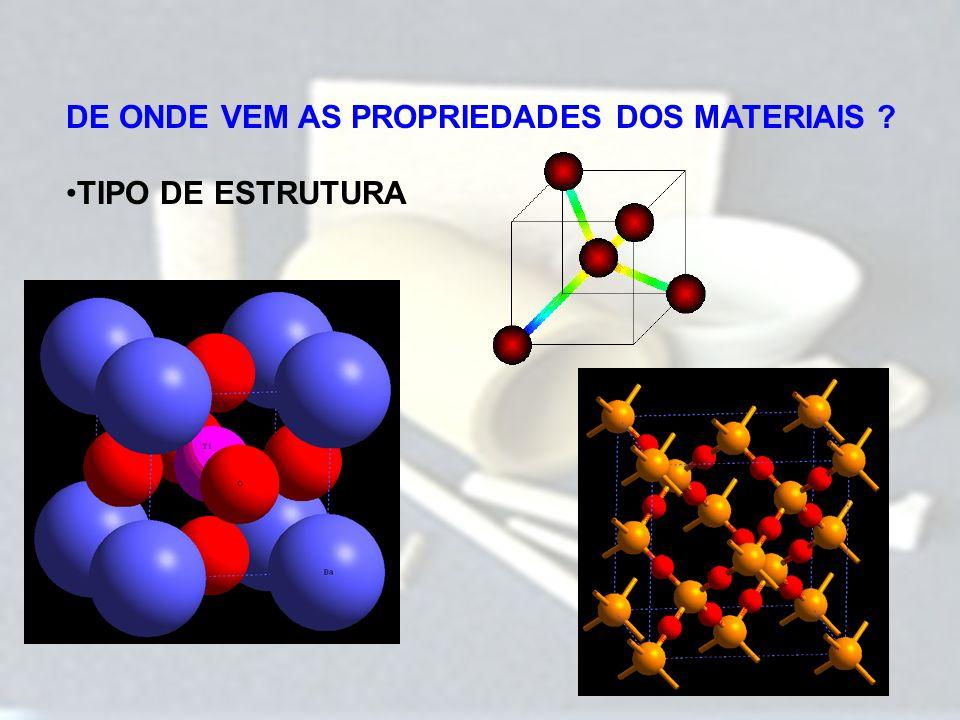 Materiais cerâmicos são materiais inorgânicos, não-metálicos inorgânicos, não-metálicos.