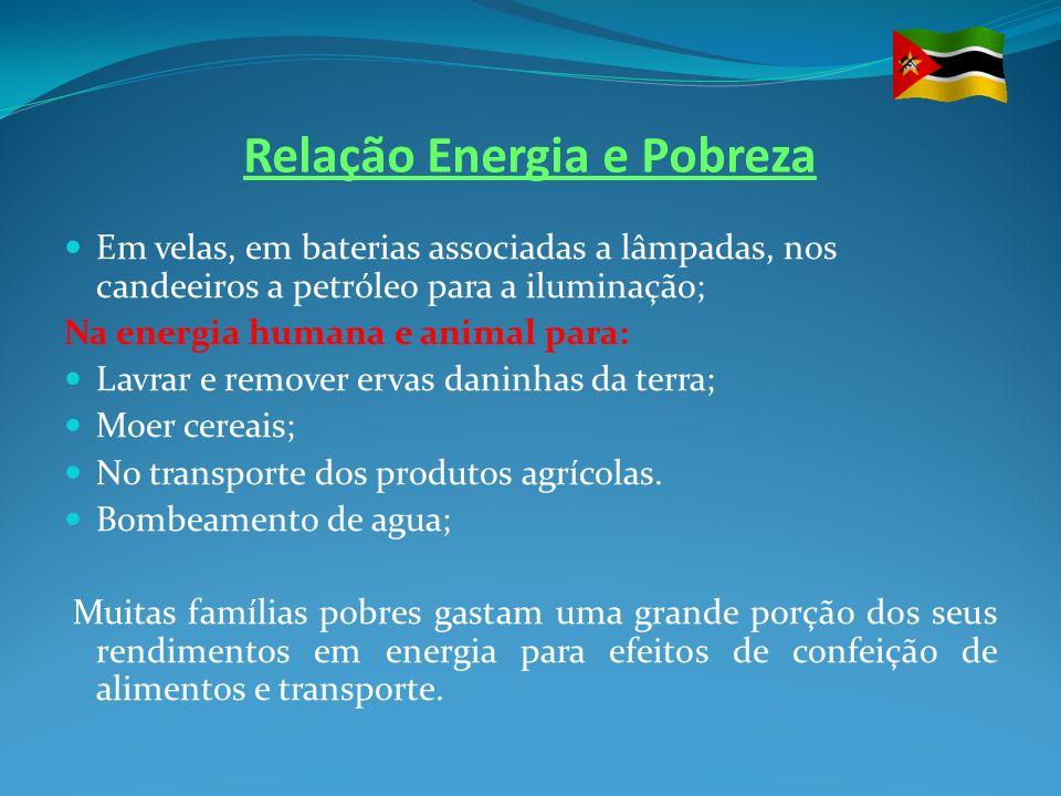 Relação Energia e Pobreza Em velas, em baterias associadas a lâmpadas, nos candeeiros a petróleo para a iluminação; Na energia humana e animal para: L