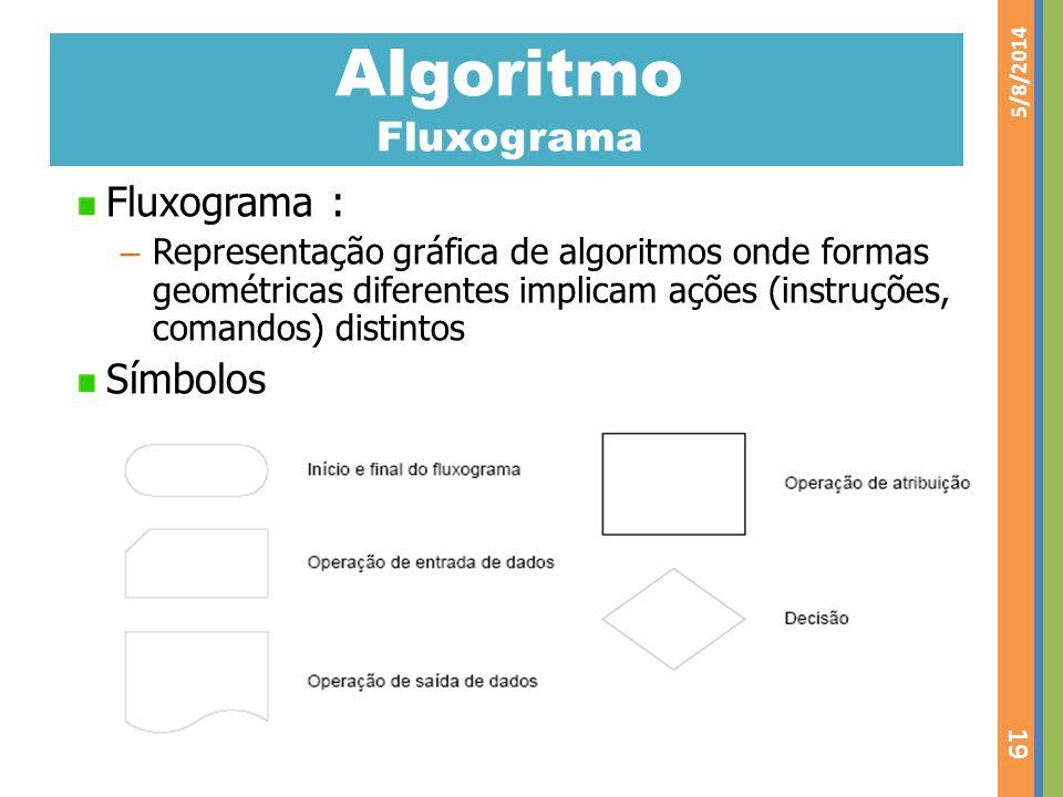 Algoritmo Fluxograma Fluxograma : – Representação gráfica de algoritmos onde formas geométricas diferentes implicam ações (instruções, comandos) disti