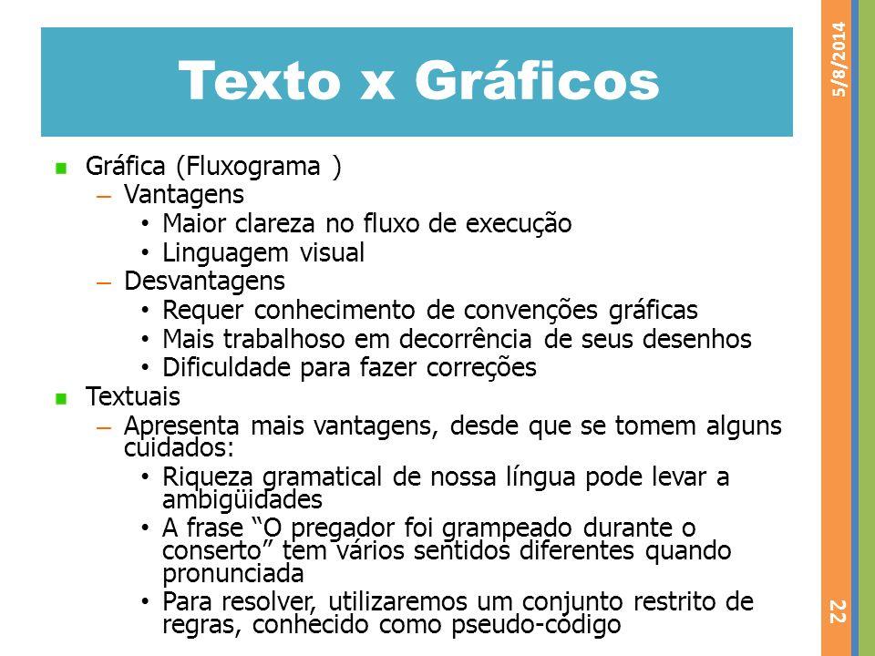 Texto x Gráficos Gráfica (Fluxograma ) – Vantagens Maior clareza no fluxo de execução Linguagem visual – Desvantagens Requer conhecimento de convençõe