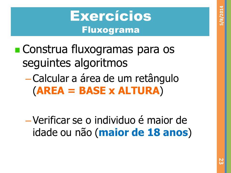 Exercícios Fluxograma Construa fluxogramas para os seguintes algoritmos – Calcular a área de um retângulo (AREA = BASE x ALTURA) – Verificar se o indi