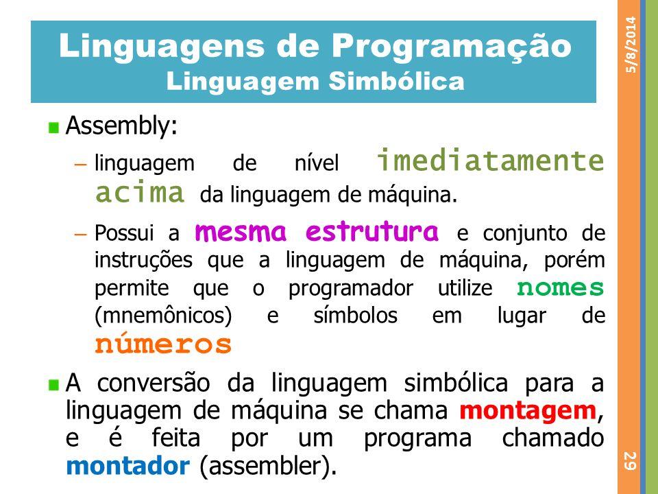 Linguagens de Programação Linguagem Simbólica Assembly: – linguagem de nível imediatamente acima da linguagem de máquina. – Possui a mesma estrutura e