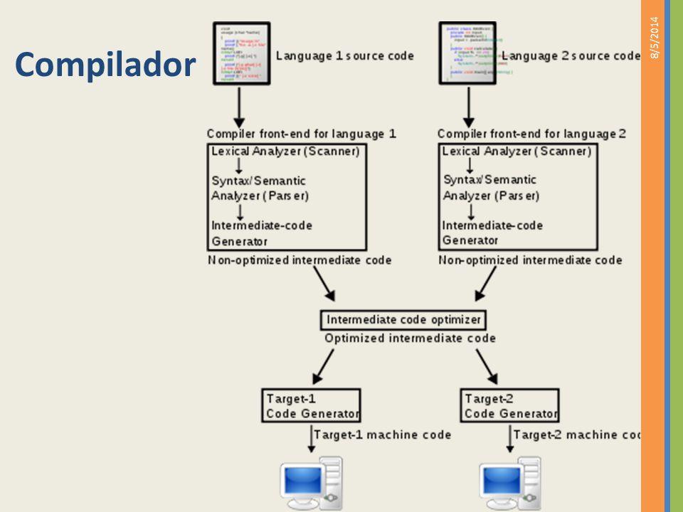8/5/2014 Compilador