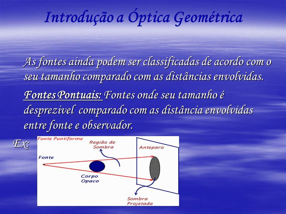 Introdução a Óptica Geométrica As fontes ainda podem ser classificadas de acordo com o seu tamanho comparado com as distâncias envolvidas. As fontes a