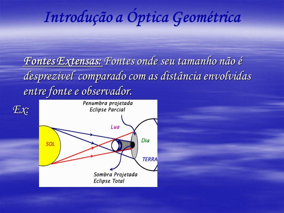 Introdução a Óptica Geométrica Fontes Extensas: Fontes onde seu tamanho não é desprezivel comparado com as distância envolvidas entre fonte e observad