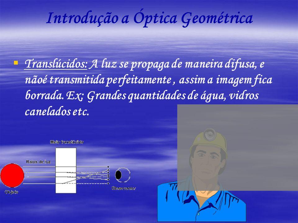 Introdução a Óptica Geométrica Translúcidos: A luz se propaga de maneira difusa, e nãoé transmitida perfeitamente, assim a imagem fica borrada. Ex; Gr