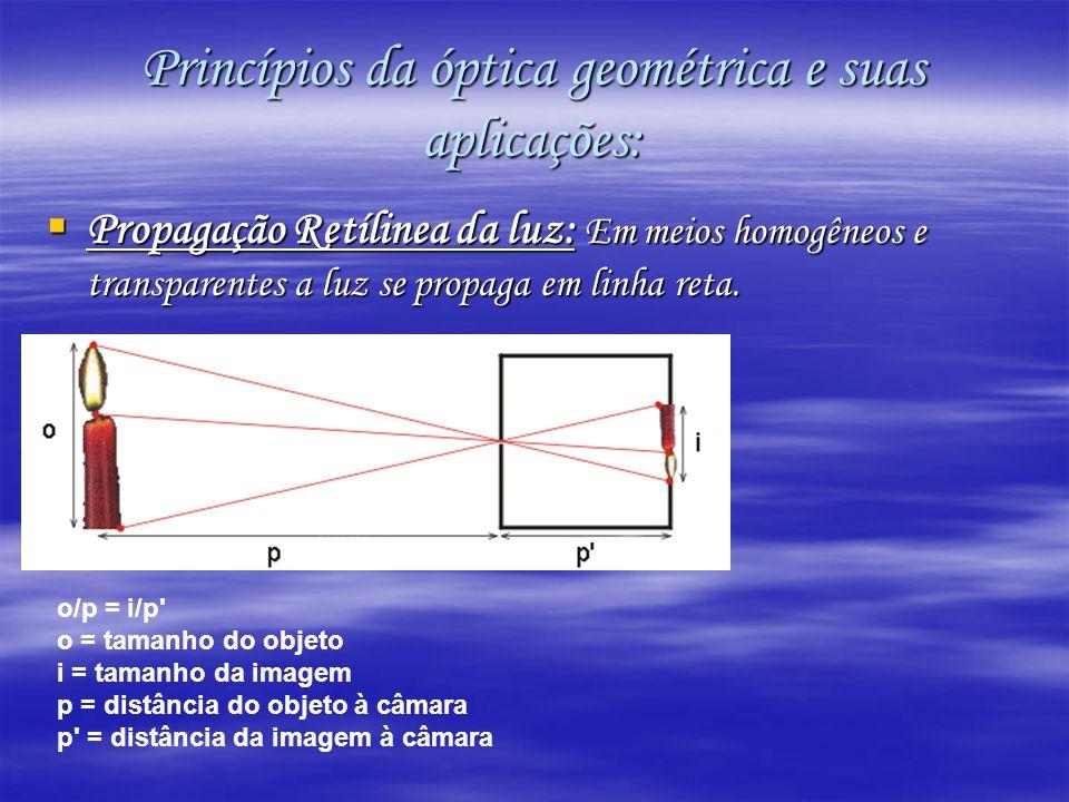 Princípios da óptica geométrica e suas aplicações: Propagação Retílinea da luz: Em meios homogêneos e transparentes a luz se propaga em linha reta. Pr