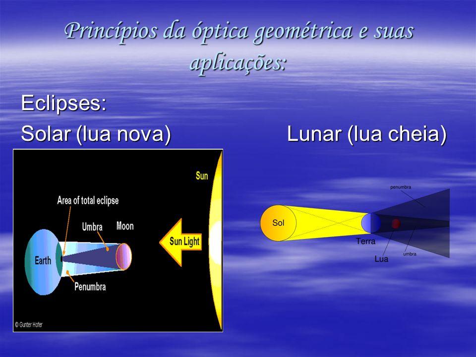 Eclipses: Solar (lua nova) Lunar (lua cheia)