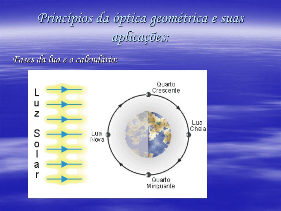 Princípios da óptica geométrica e suas aplicações: Fases da lua e o calendário:
