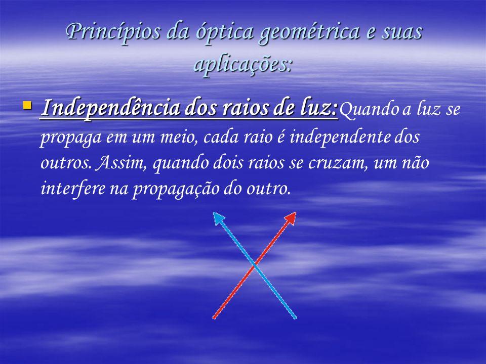 Princípios da óptica geométrica e suas aplicações: Independência dos raios de luz: Independência dos raios de luz: Quando a luz se propaga em um meio,