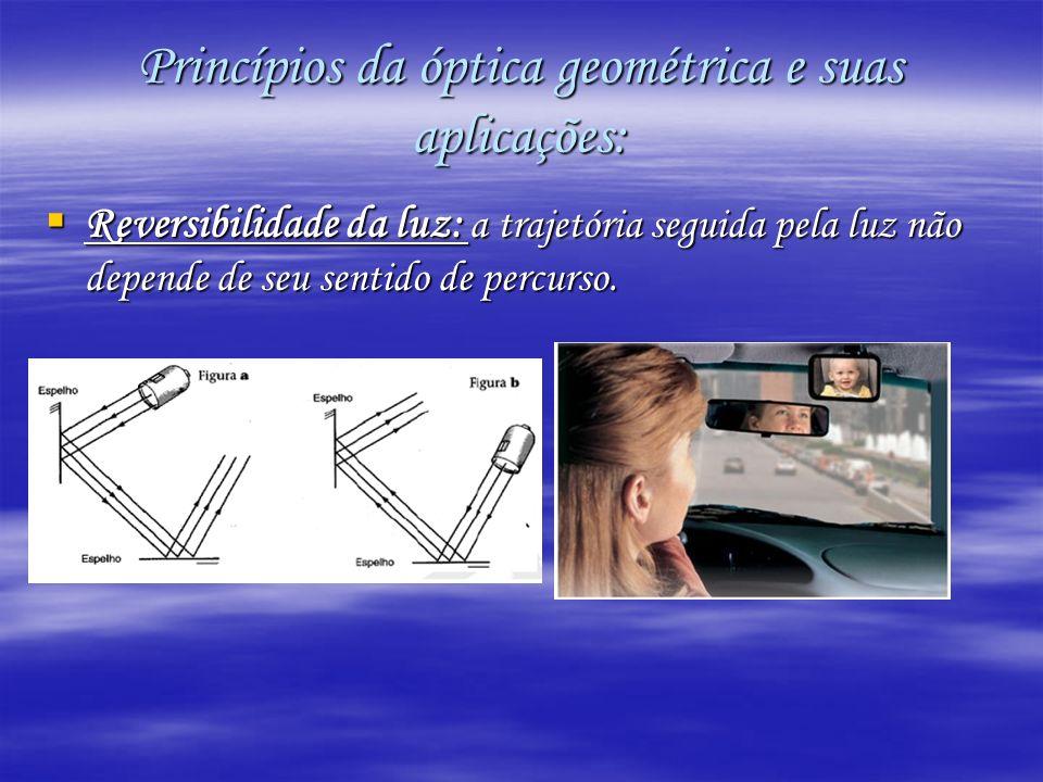 Princípios da óptica geométrica e suas aplicações: Reversibilidade da luz: a trajetória seguida pela luz não depende de seu sentido de percurso. Rever