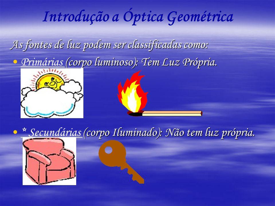Introdução a Óptica Geométrica As fontes de luz podem ser classificadas como: (corpo luminoso): Tem Luz Própria.Primárias (corpo luminoso): Tem Luz Pr