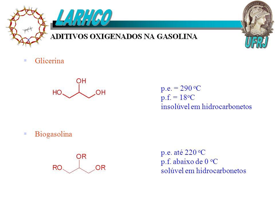 Glicerina p.e. = 290 o C p.f. = 18 o C insolúvel em hidrocarbonetos Biogasolina p.e. até 220 o C p.f. abaixo de 0 o C solúvel em hidrocarbonetos