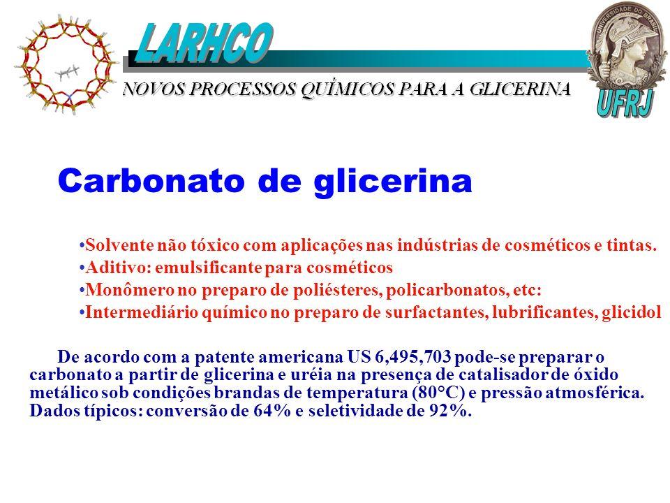 Carbonato de glicerina Solvente não tóxico com aplicações nas indústrias de cosméticos e tintas. Aditivo: emulsificante para cosméticos Monômero no pr