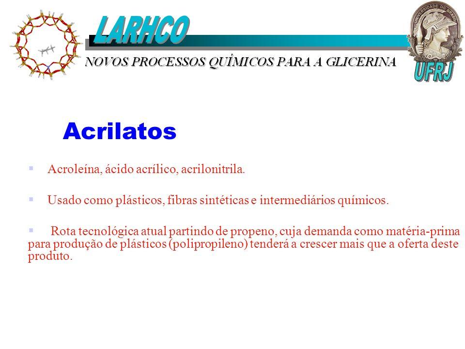 Acrilatos Acroleína, ácido acrílico, acrilonitrila. Usado como plásticos, fibras sintéticas e intermediários químicos. Rota tecnológica atual partindo