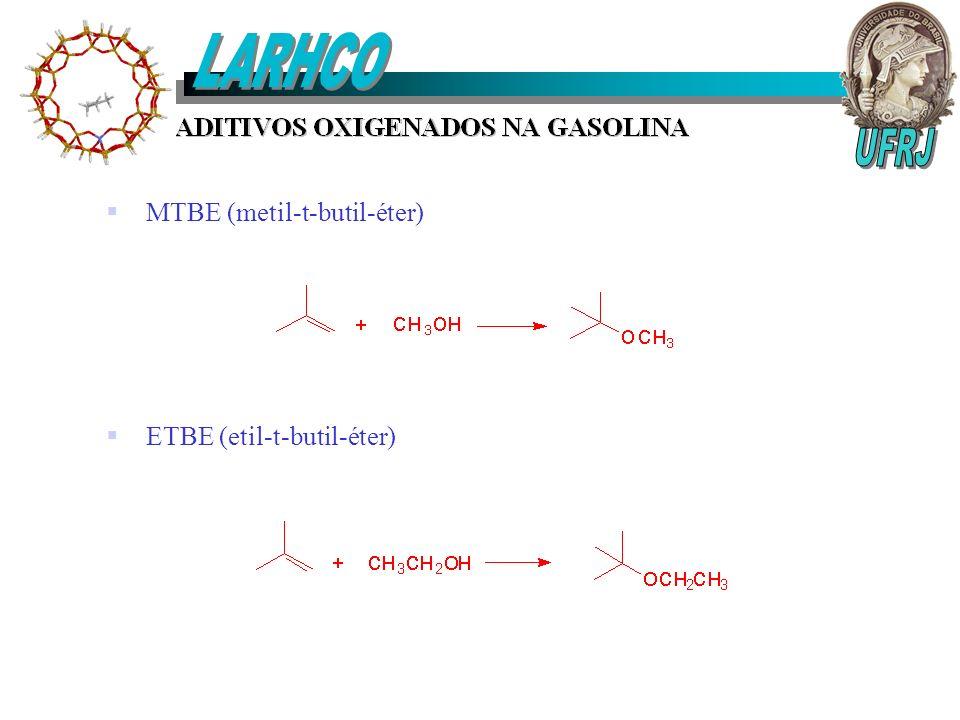 MTBE (metil-t-butil-éter) ETBE (etil-t-butil-éter)