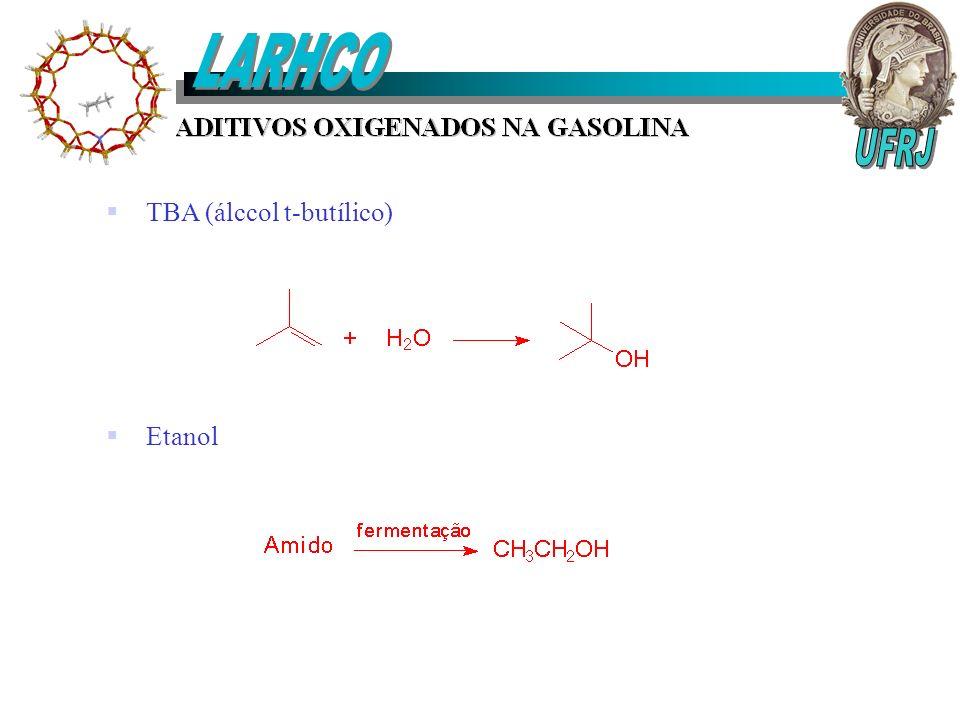 TBA (álccol t-butílico) Etanol
