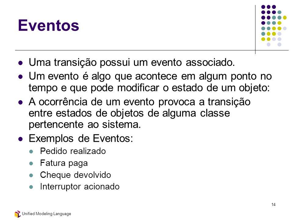 Unified Modeling Language 14 Eventos Uma transição possui um evento associado.